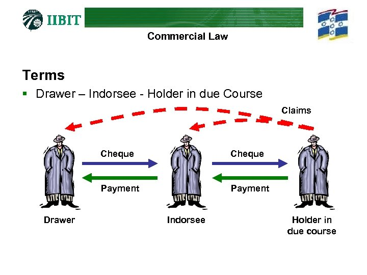 Commercial Law Terms § Drawer – Indorsee - Holder in due Course Claims Cheque