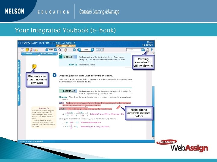 Your Integrated Youbook (e-book)