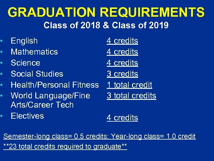 GRADUATION REQUIREMENTS Class of 2018 & Class of 2019 English Mathematics Science Social Studies