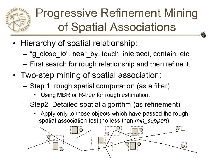 "Progressive Refinement Mining of Spatial Associations • Hierarchy of spatial relationship: – ""g_close_to"": near_by,"