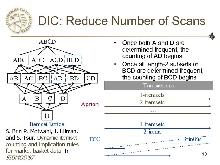 DIC: Reduce Number of Scans ABCD ABC ABD ACD BCD AB AC BC B