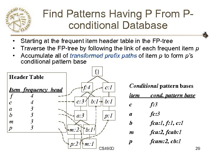 Find Patterns Having P From Pconditional Database • Starting at the frequent item header