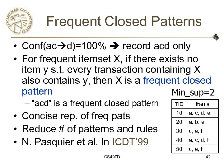 Frequent Closed Patterns • Conf(ac d)=100% record acd only • For frequent itemset X,