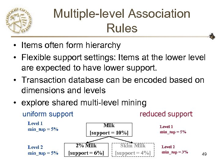 Multiple-level Association Rules • Items often form hierarchy • Flexible support settings: Items at