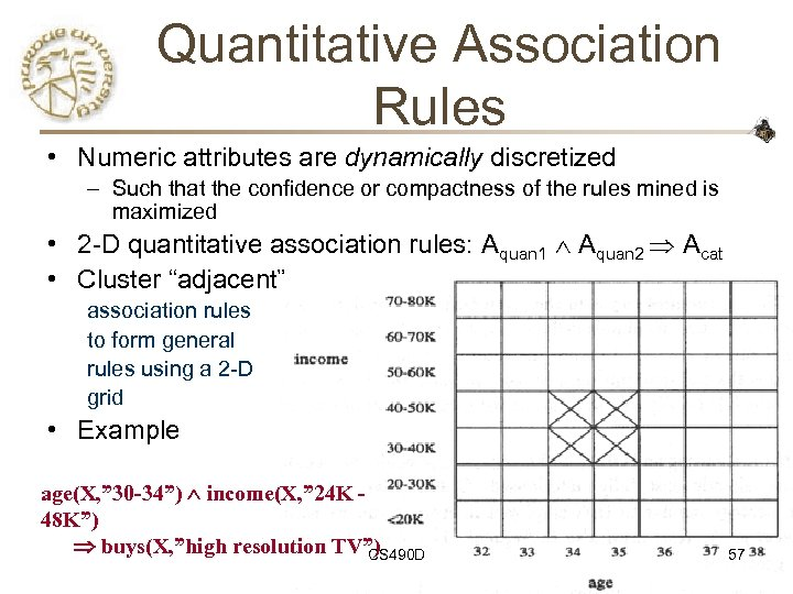 Quantitative Association Rules • Numeric attributes are dynamically discretized – Such that the confidence