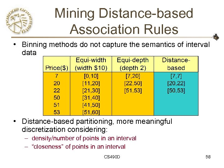 Mining Distance-based Association Rules • Binning methods do not capture the semantics of interval