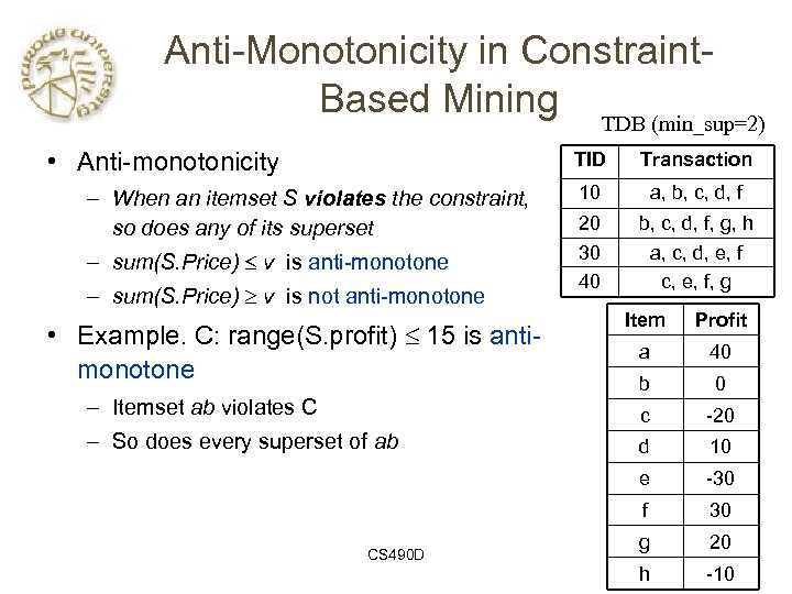 Anti-Monotonicity in Constraint. Based Mining TDB (min_sup=2) • Anti-monotonicity TID – When an itemset