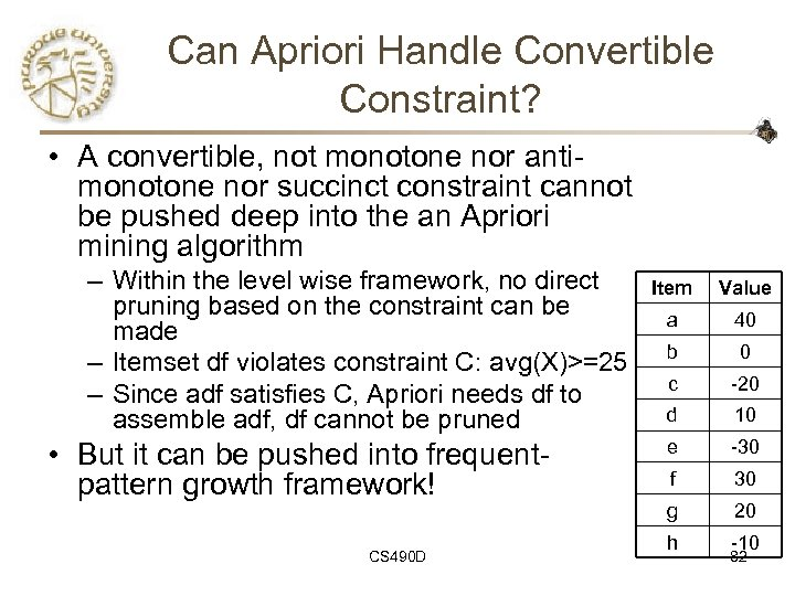 Can Apriori Handle Convertible Constraint? • A convertible, not monotone nor antimonotone nor succinct