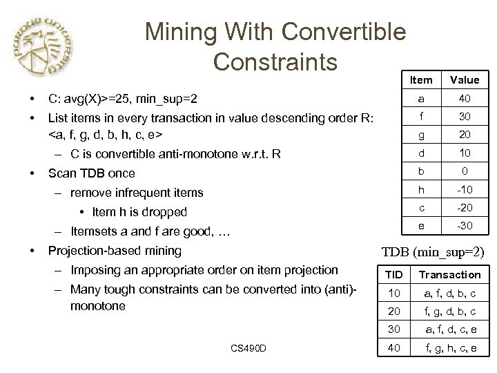 Mining With Convertible Constraints Item Value • C: avg(X)>=25, min_sup=2 a 40 • List