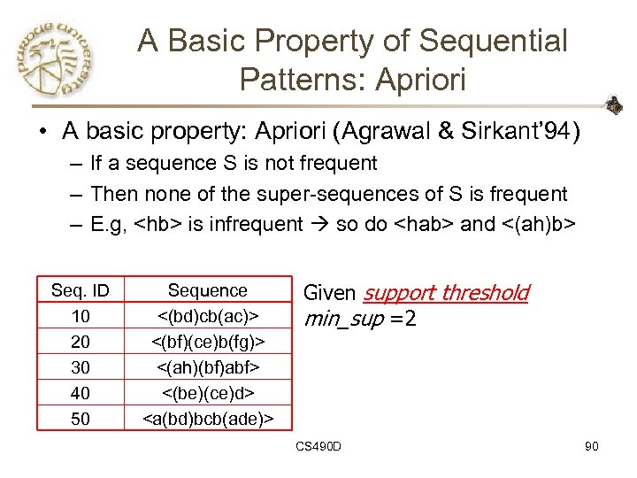 A Basic Property of Sequential Patterns: Apriori • A basic property: Apriori (Agrawal &