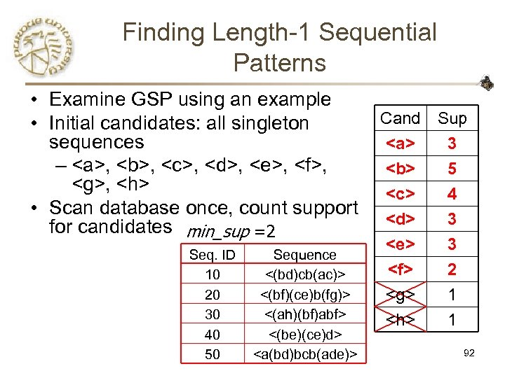 Finding Length-1 Sequential Patterns • Examine GSP using an example • Initial candidates: all