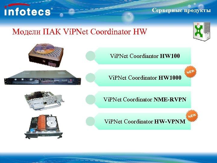 Серверные продукты Модели ПАК Vi. PNet Coordinator HW Vi. PNet Coordiantor HW 100 Vi.