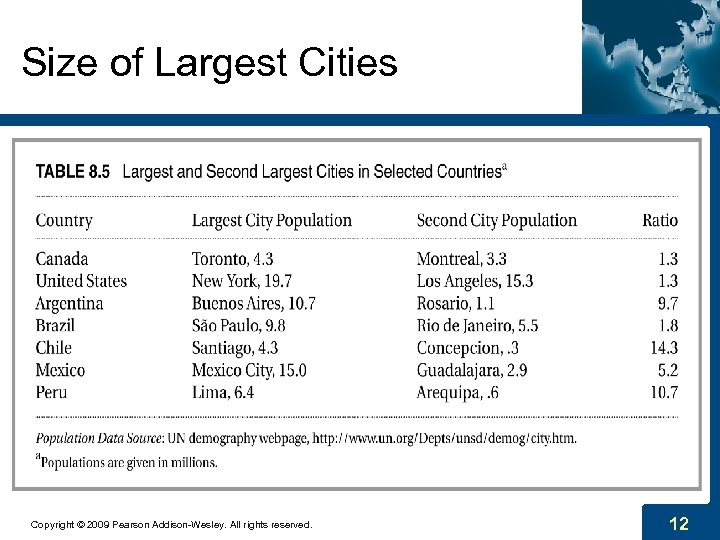 Size of Largest Cities Copyright © 2009 Pearson Addison-Wesley. All rights reserved. 12