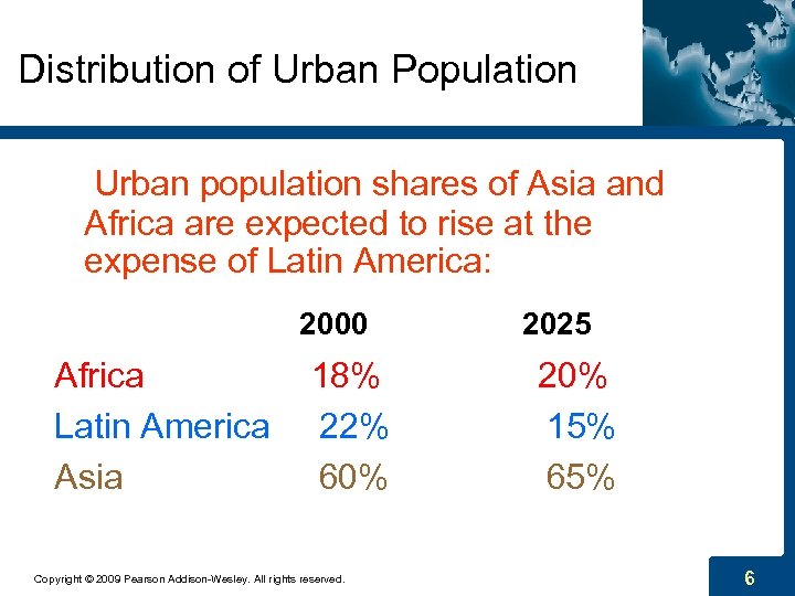 Distribution of Urban Population Urban population shares of Asia and Africa are expected to