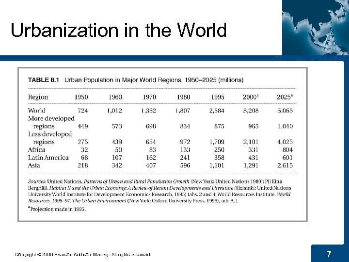 Urbanization in the World Copyright © 2009 Pearson Addison-Wesley. All rights reserved. 7