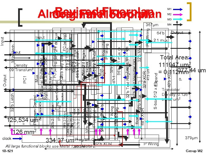 125, 534 um 2 = clock 18 -525 PC 1 Input Density. 09 Trans/um