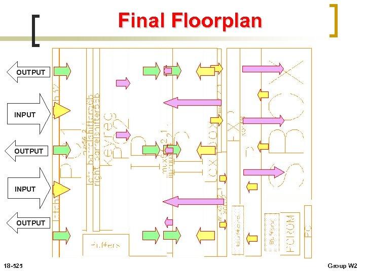 Final Floorplan OUTPUT INPUT OUTPUT 18 -525 Group W 2