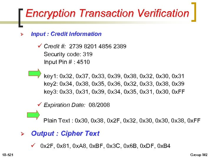 Encryption Transaction Verification Ø Input : Credit Information ü Credit #: 2739 8201 4856