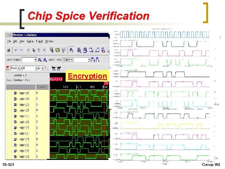 Chip Spice Verification Encryption 18 -525 Group W 2