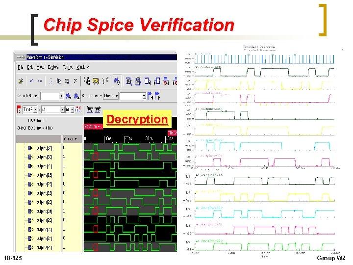 Chip Spice Verification Decryption 18 -525 Group W 2