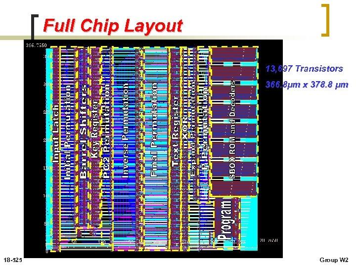 Full Chip Layout 13, 697 Transistors 366. 8μm x 378. 8 μm 18 -525