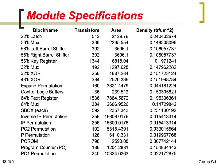 Module Specifications 18 -525 Group W 2