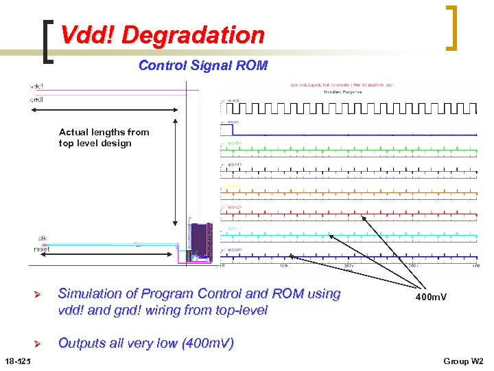 Vdd! Degradation Control Signal ROM Actual lengths from top level design Ø Ø 18