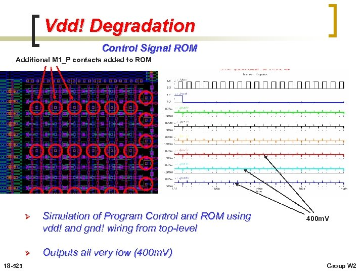 Vdd! Degradation Control Signal ROM Additional M 1_P contacts added to ROM Ø Ø