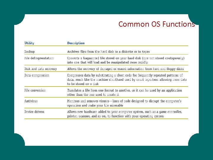 Common OS Functions