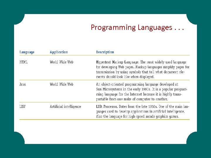 Programming Languages. . .