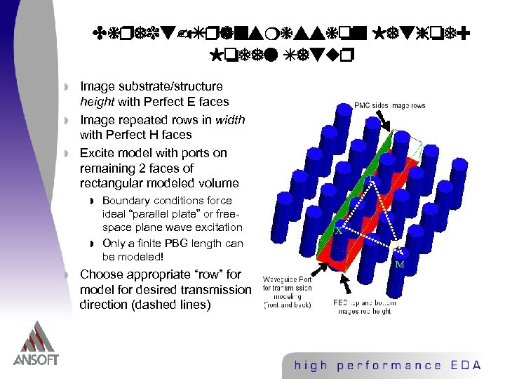Direct-Transmission Method: Model Setup w w w Image substrate/structure height with Perfect E faces