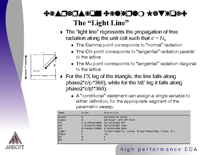 "Dispersion Diagram Method: The ""Light Line"" w The ""light line"" represents the propagation of"