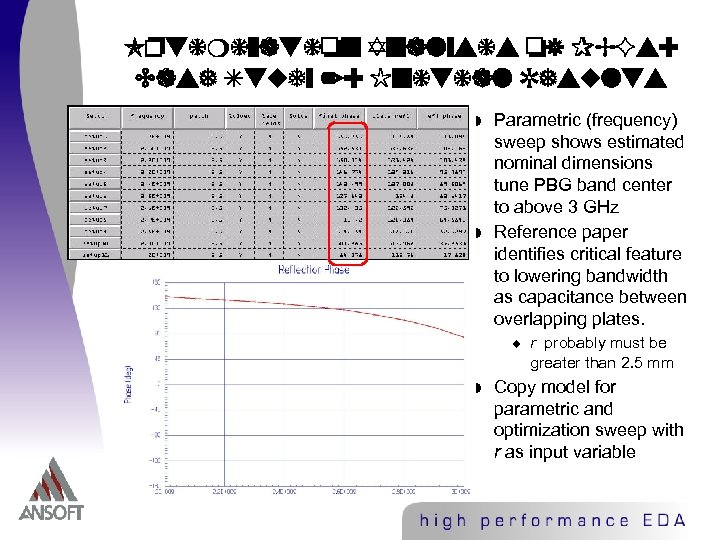 Optimization Analysis of PBGs: Case Study 2: Initial Results w w Parametric (frequency) sweep