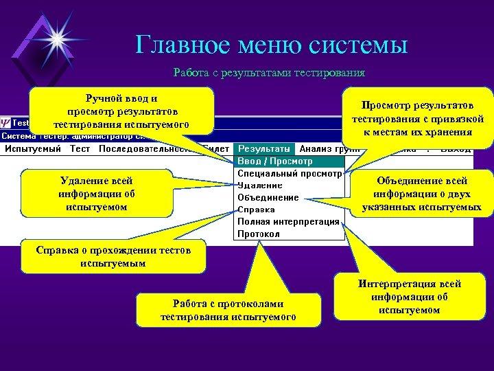 Главное меню системы Работа с результатами тестирования Ручной ввод и просмотр результатов тестирования испытуемого