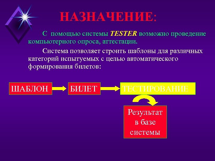 НАЗНАЧЕНИЕ: С помощью системы TESTER возможно проведение компьютерного опроса, аттестации. Система позволяет строить шаблоны