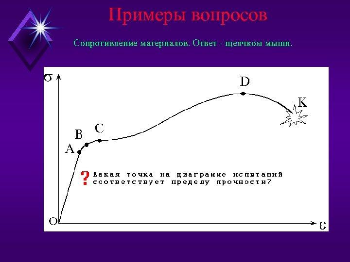 Примеры вопросов Сопротивление материалов. Ответ - щелчком мыши.