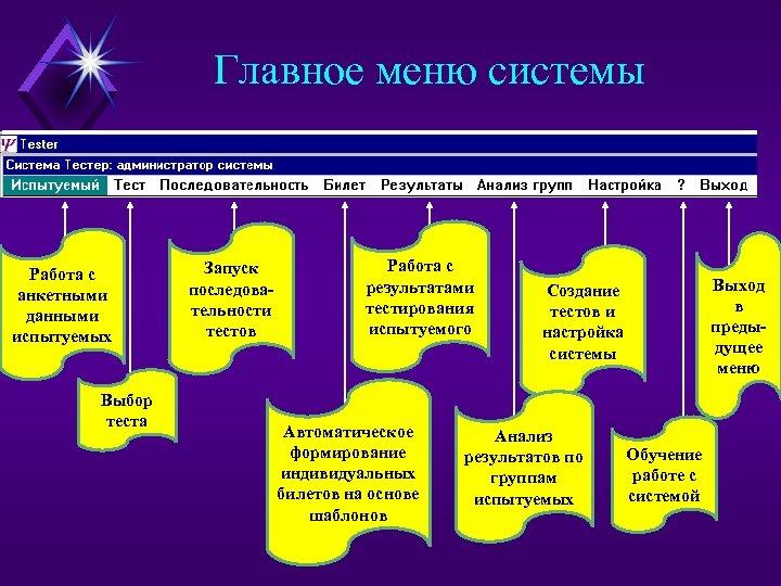 Главное меню системы Работа с анкетными данными испытуемых Выбор теста Запуск последовательности тестов Работа