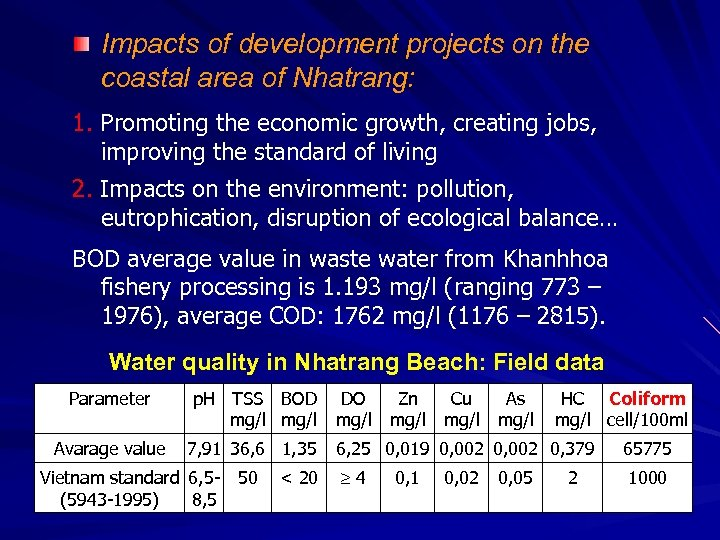 Impacts of development projects on the coastal area of Nhatrang: 1. Promoting the economic