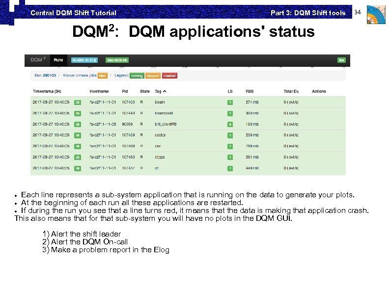 Central DQM Shift Tutorial Part 3: DQM Shift tools 34 DQM 2: DQM applications'