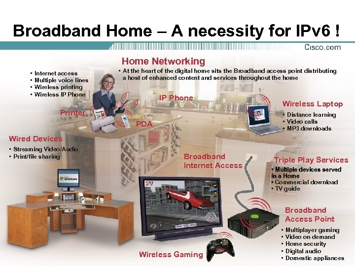 Broadband Home – A necessity for IPv 6 ! Home Networking • • Internet