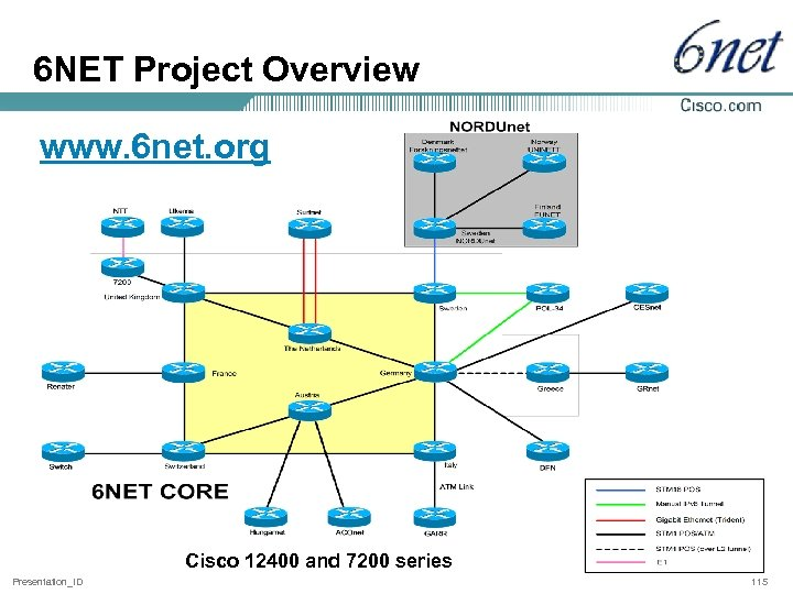 6 NET Project Overview www. 6 net. org Cisco 12400 and 7200 series Presentation_ID