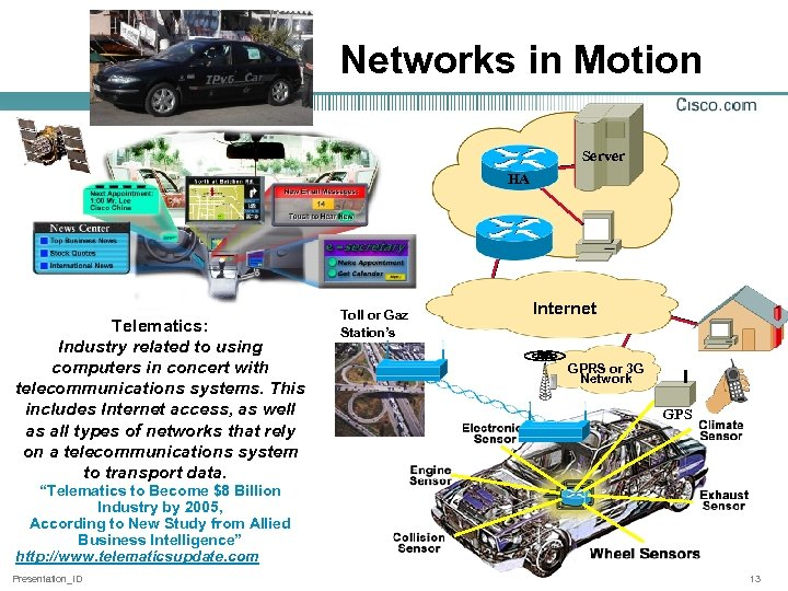 Networks in Motion Server HA Telematics: Industry related to using computers in concert with