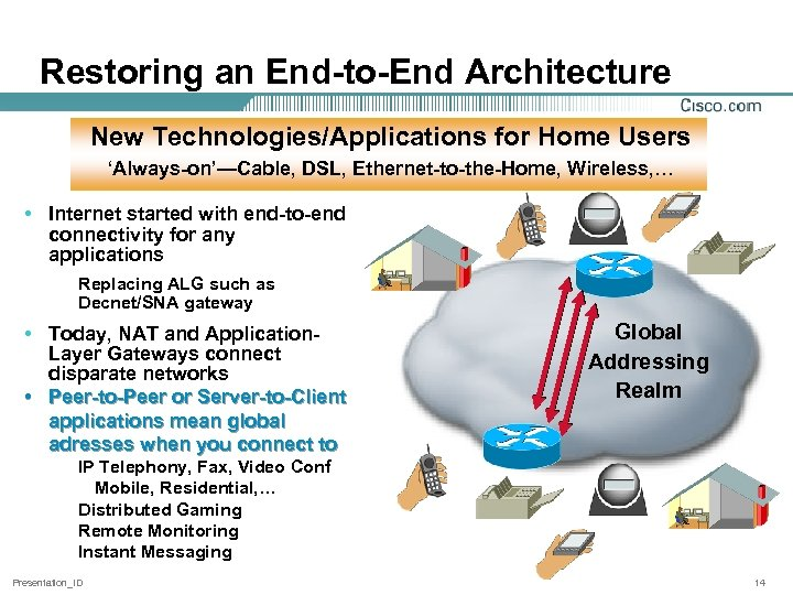 Restoring an End-to-End Architecture New Technologies/Applications for Home Users 'Always-on'—Cable, DSL, Ethernet-to-the-Home, Wireless, …