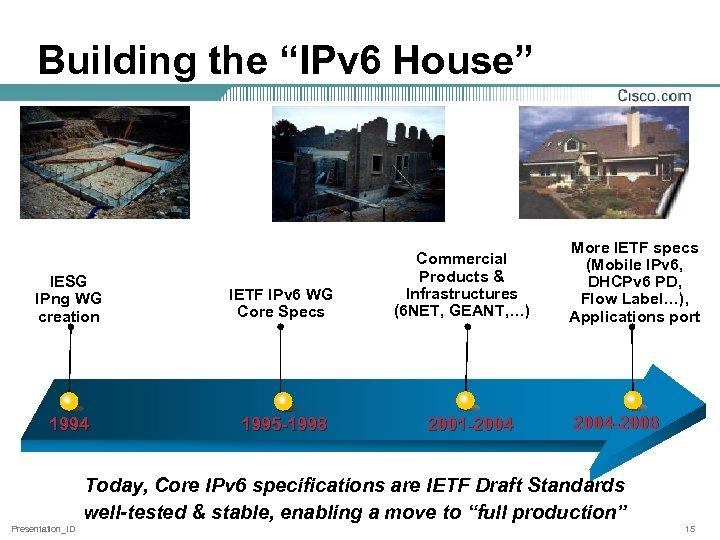 "Building the ""IPv 6 House"" IESG IPng WG creation IETF IPv 6 WG Core"