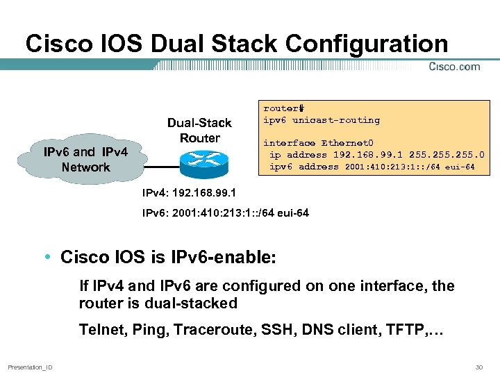 Cisco IOS Dual Stack Configuration Dual-Stack Router IPv 6 and IPv 4 Network router#