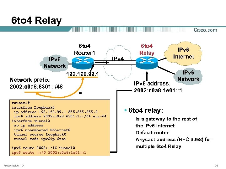 6 to 4 Relay 6 to 4 Router 1 IPv 6 Network prefix: 2002: