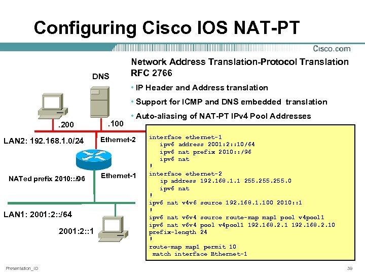 Configuring Cisco IOS NAT-PT DNS Network Address Translation-Protocol Translation RFC 2766 • IP Header