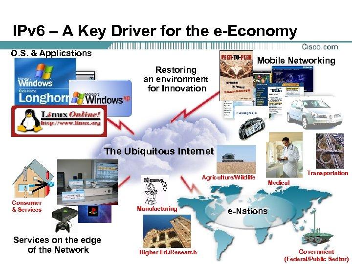 IPv 6 – A Key Driver for the e-Economy O. S. & Applications Mobile