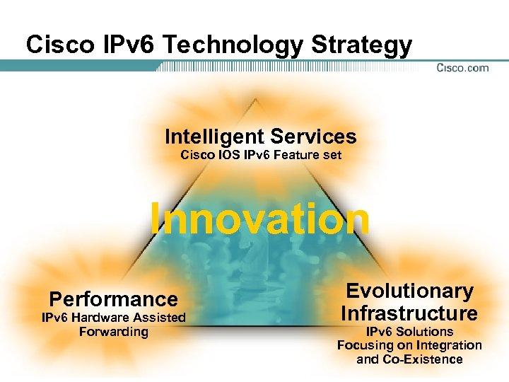 Cisco IPv 6 Technology Strategy Intelligent Services Cisco IOS IPv 6 Feature set Innovation