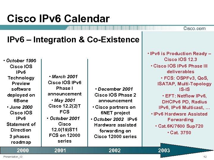 Cisco IPv 6 Calendar IPv 6 – Integration & Co-Existence • October 1996 Cisco